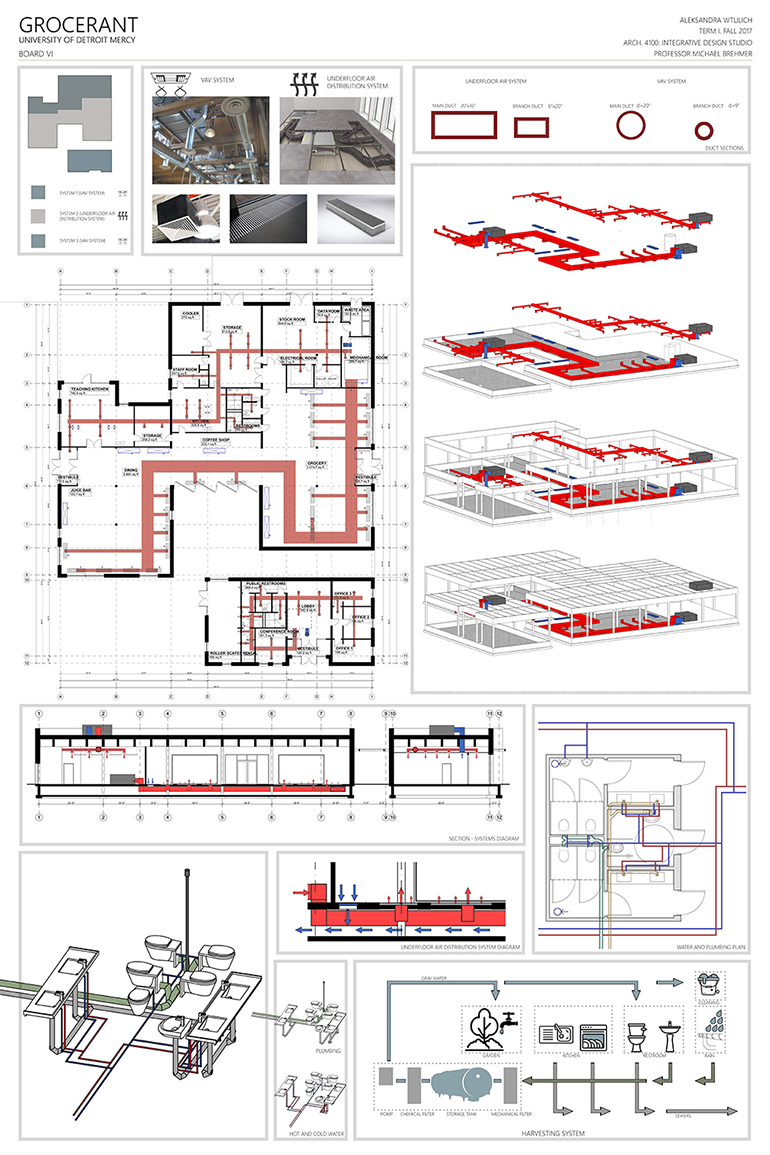 Building systems design